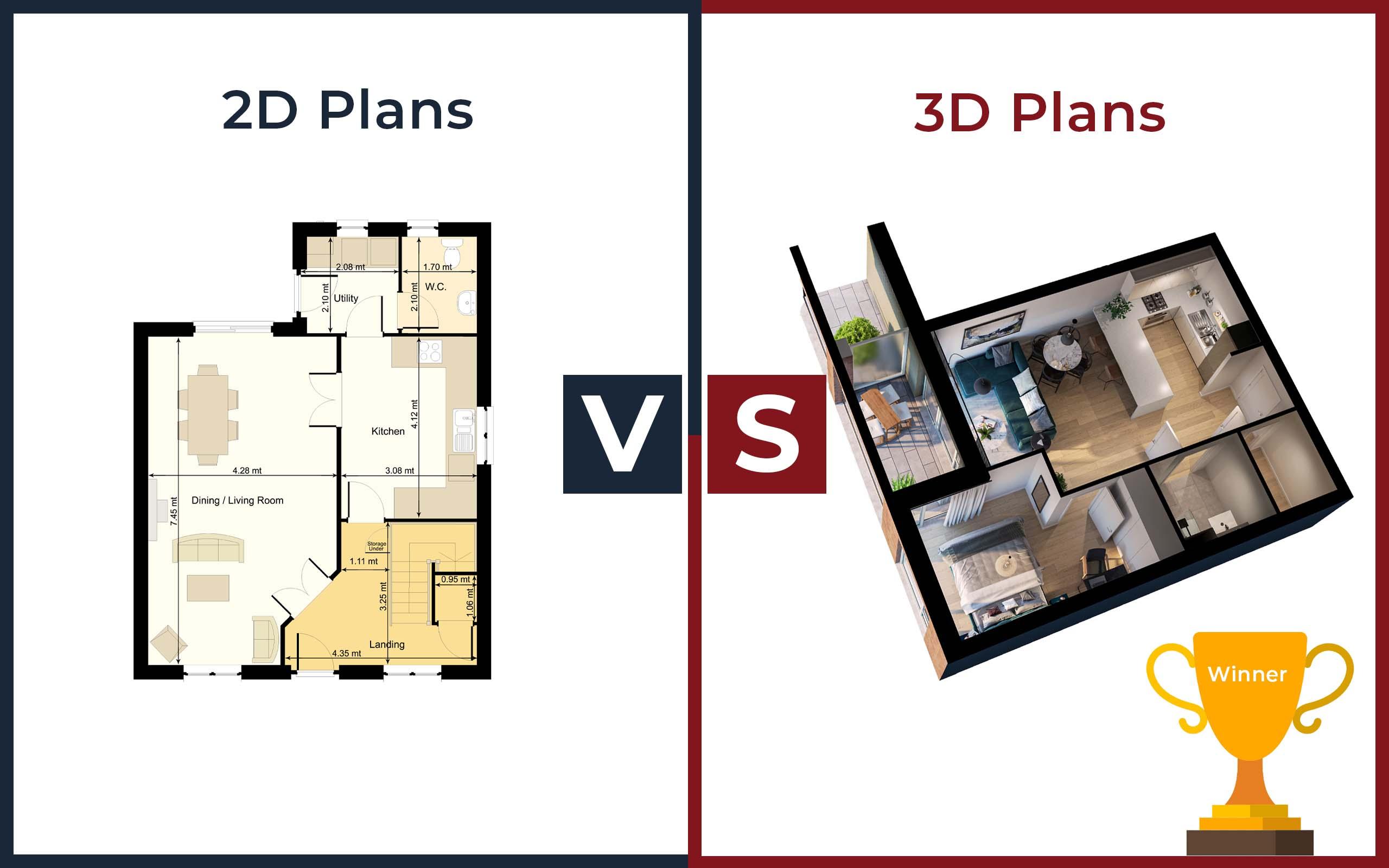 3D Plans Victorious over 2D Plans